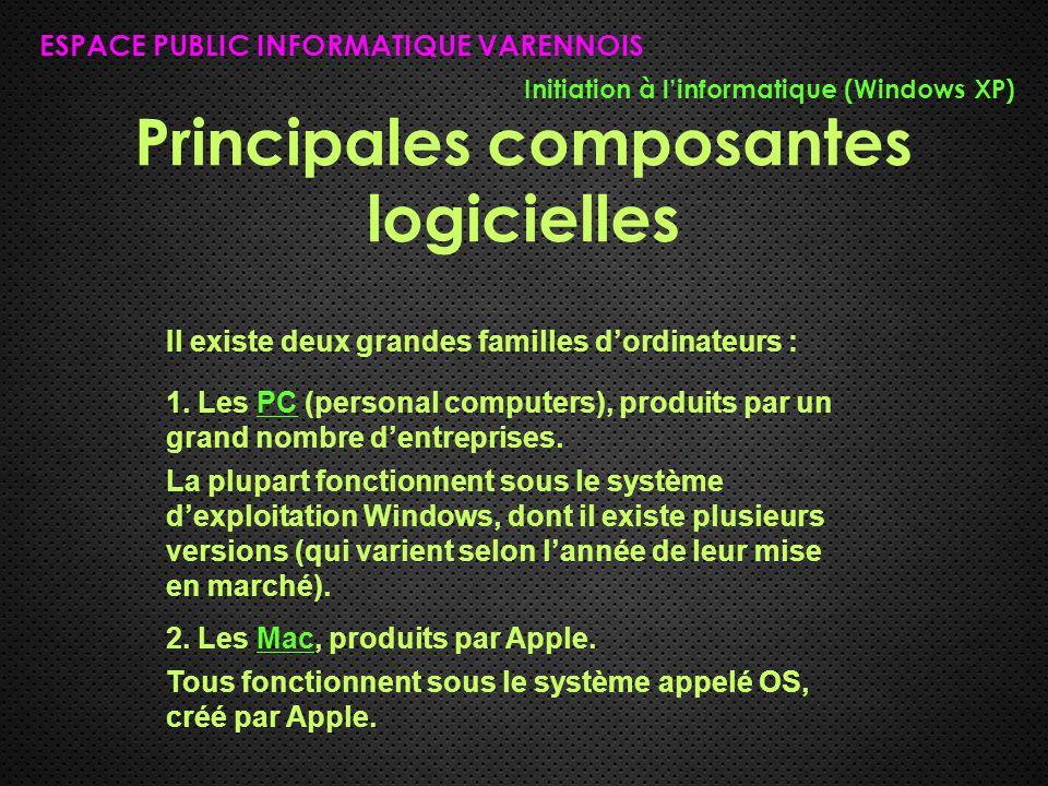 Principales composantes logicielles ESPACE PUBLIC INFORMATIQUE VARENNOIS Initiation à l'informatique (Windows XP) Il existe deux grandes familles d'ordinateurs : 1.