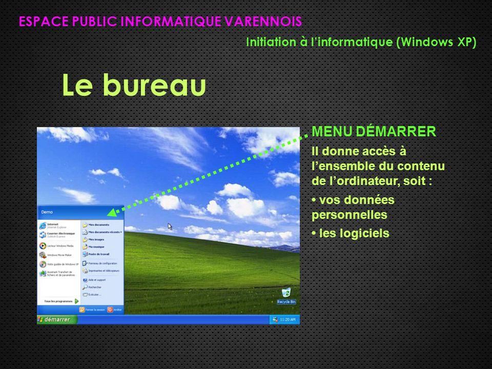 Le bureau ESPACE PUBLIC INFORMATIQUE VARENNOIS Initiation à l'informatique (Windows XP) MENU DÉMARRER Il donne accès à l'ensemble du contenu de l'ordi