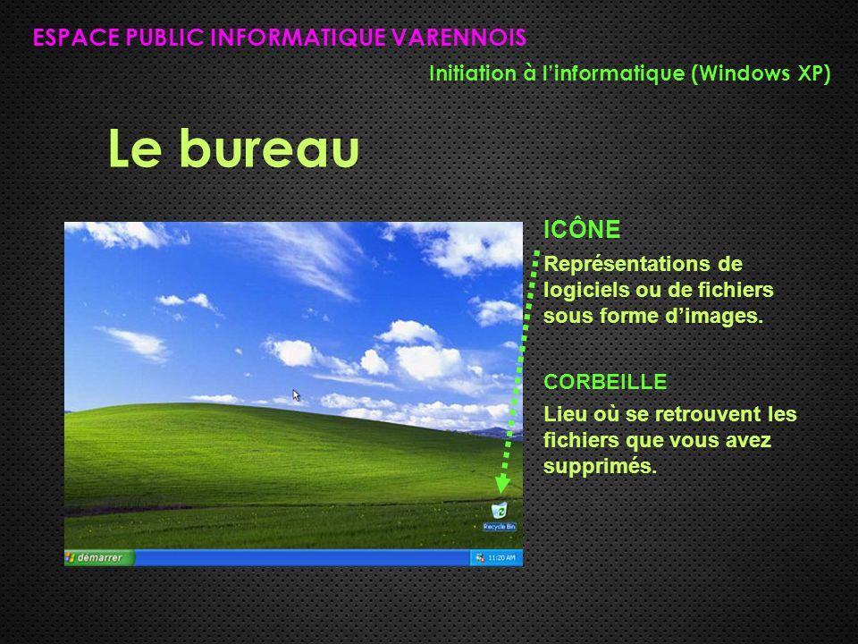 Le bureau ESPACE PUBLIC INFORMATIQUE VARENNOIS Initiation à l'informatique (Windows XP) ICÔNE Représentations de logiciels ou de fichiers sous forme d'images.