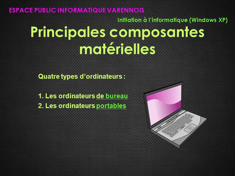 Organisation des dossiers et fichiers ESPACE PUBLIC INFORMATIQUE VARENNOIS Initiation à l'informatique (Windows XP) La création d'un fichier se fait automatiquement dans le logiciel grâce auquel on le conçoit.