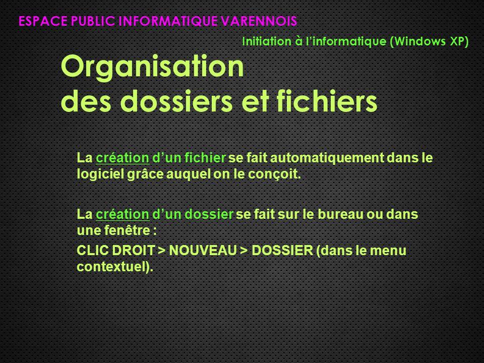 Organisation des dossiers et fichiers ESPACE PUBLIC INFORMATIQUE VARENNOIS Initiation à l'informatique (Windows XP) La création d'un fichier se fait a