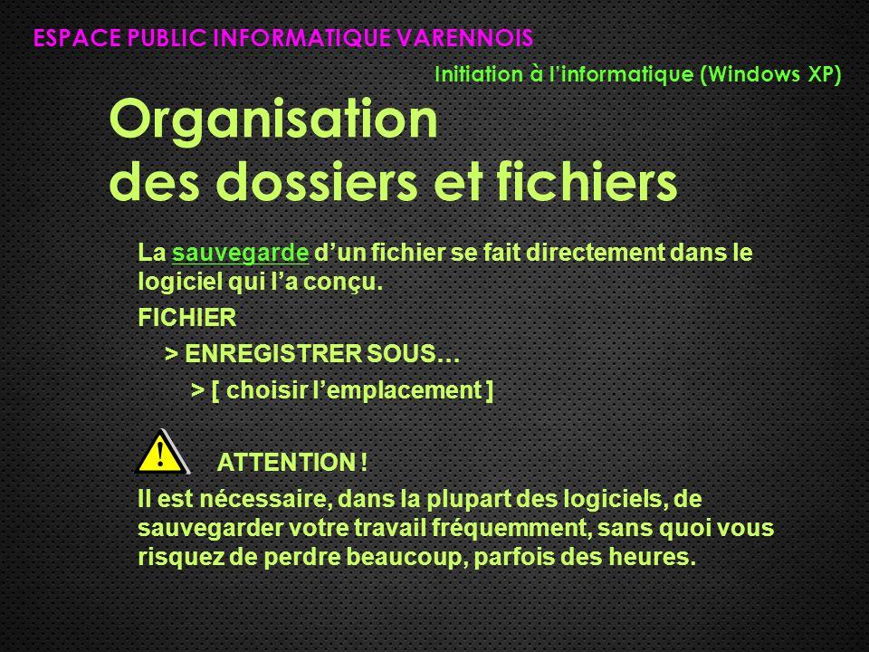 Organisation des dossiers et fichiers ESPACE PUBLIC INFORMATIQUE VARENNOIS Initiation à l'informatique (Windows XP) La sauvegarde d'un fichier se fait