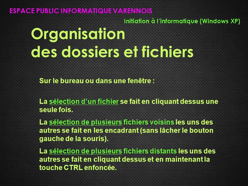 Organisation des dossiers et fichiers ESPACE PUBLIC INFORMATIQUE VARENNOIS Initiation à l'informatique (Windows XP) Sur le bureau ou dans une fenêtre : La sélection d'un fichier se fait en cliquant dessus une seule fois.