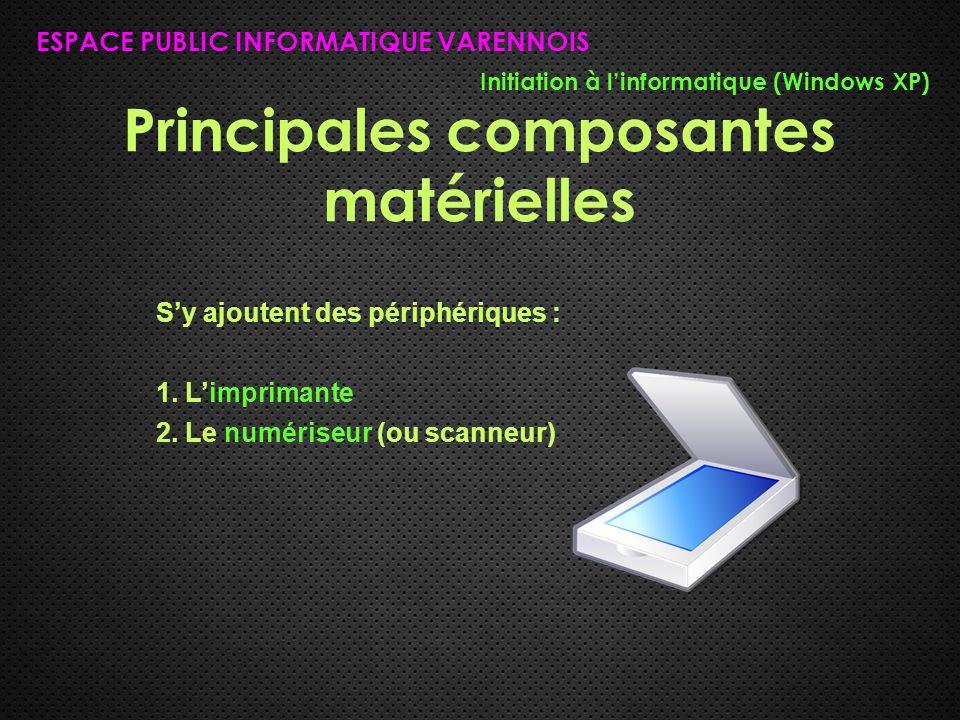 Principales composantes logicielles ESPACE PUBLIC INFORMATIQUE VARENNOIS Initiation à l'informatique (Windows XP) Le logiciel (ou programme ou application) a été conçu pour répondre à un besoin bien précis, il est dédié à un type particulier de tâche, par exemple : 1.