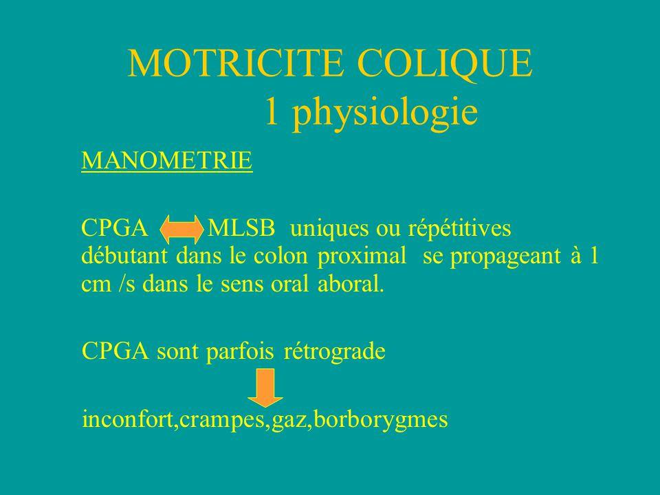 MANOMETRIE CPGA MLSB uniques ou répétitives débutant dans le colon proximal se propageant à 1 cm /s dans le sens oral aboral.