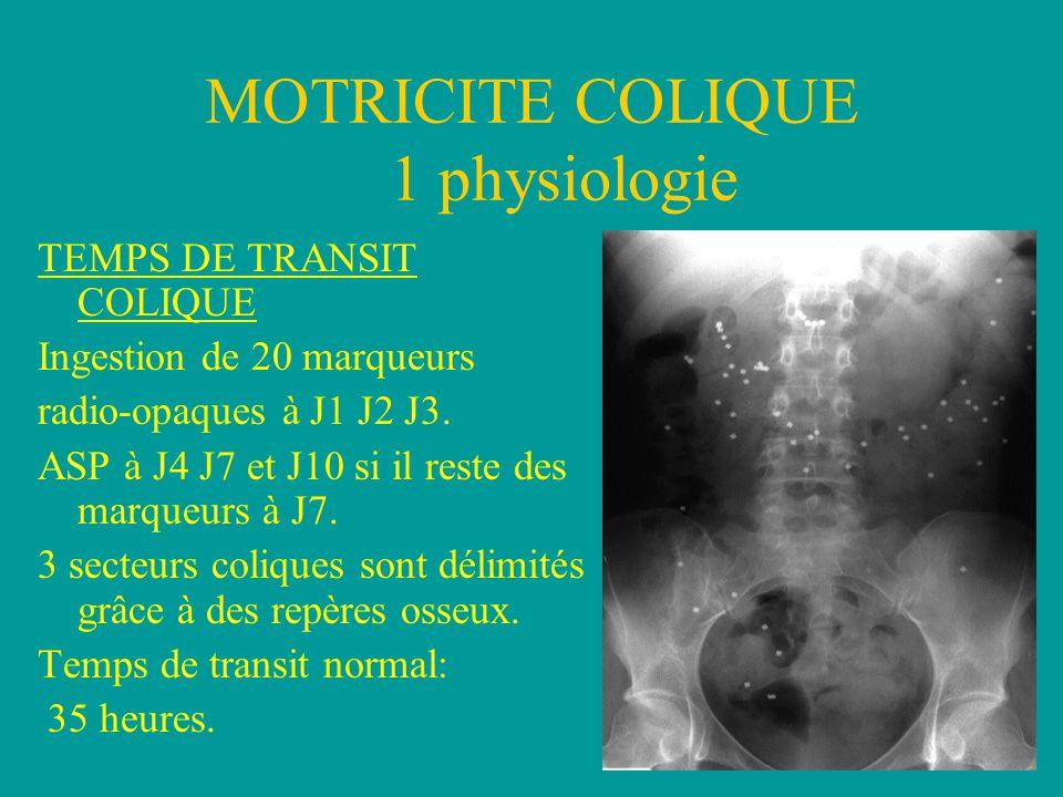 MOTRICITE COLIQUE 1 physiologie TEMPS DE TRANSIT COLIQUE Ingestion de 20 marqueurs radio-opaques à J1 J2 J3.