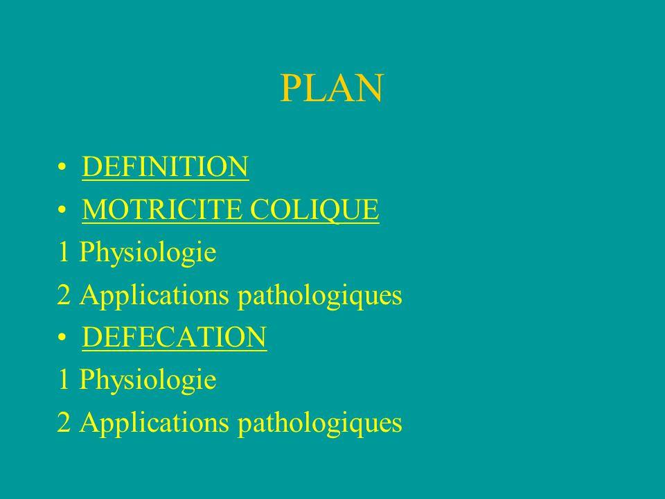 DEFECATION 2 applications pathologiques ANISME Absence de relaxation ou contraction paradoxale du sphincter strié de l 'anus (SE et faisceaux pubo- rectaux) lors des efforts défécatoires.
