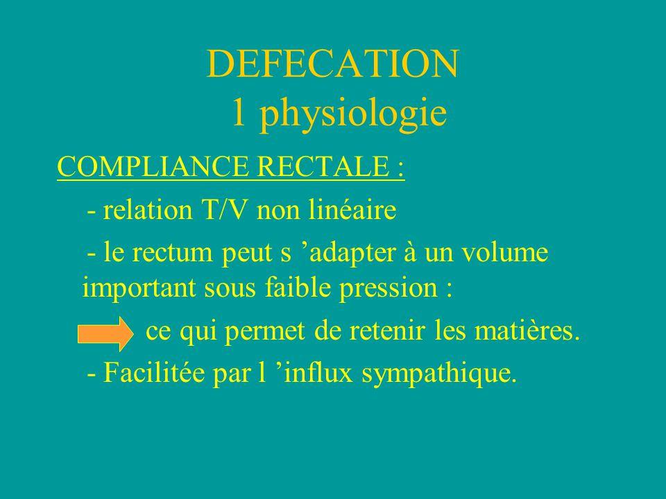 DEFECATION 1 physiologie COMPLIANCE RECTALE : - relation T/V non linéaire - le rectum peut s 'adapter à un volume important sous faible pression : ce qui permet de retenir les matières.
