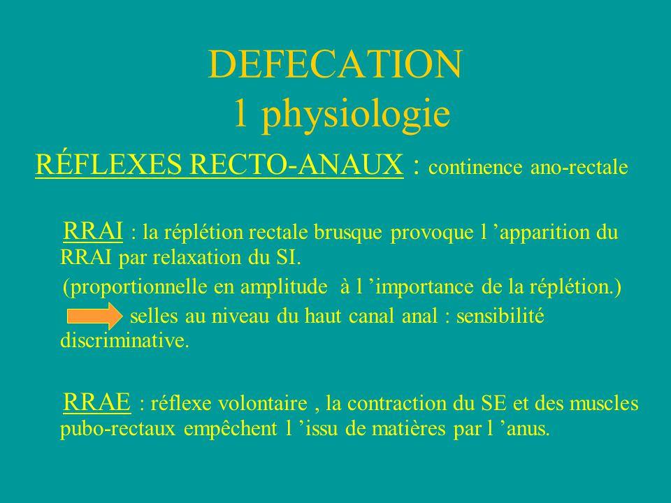 DEFECATION 1 physiologie RÉFLEXES RECTO-ANAUX : continence ano-rectale RRAI : la réplétion rectale brusque provoque l 'apparition du RRAI par relaxation du SI.