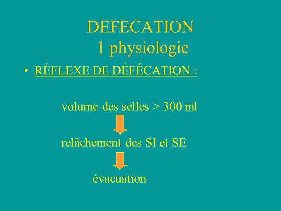DEFECATION 1 physiologie RÉFLEXE DE DÉFÉCATION : volume des selles > 300 ml relâchement des SI et SE évacuation