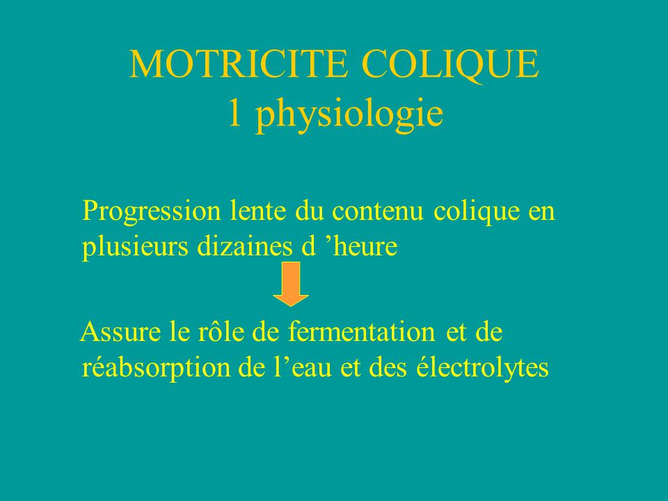 MOTRICITE COLIQUE 1 physiologie Progression lente du contenu colique en plusieurs dizaines d 'heure Assure le rôle de fermentation et de réabsorption de l'eau et des électrolytes
