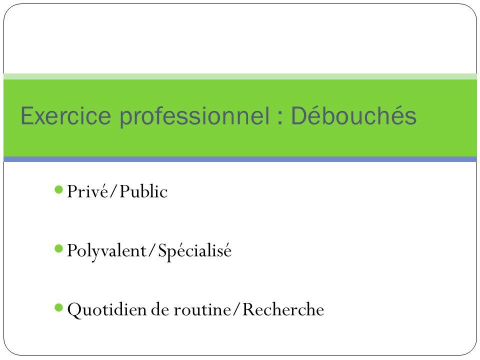 Exercice professionnel : Débouchés Privé/Public Polyvalent/Spécialisé Quotidien de routine/Recherche