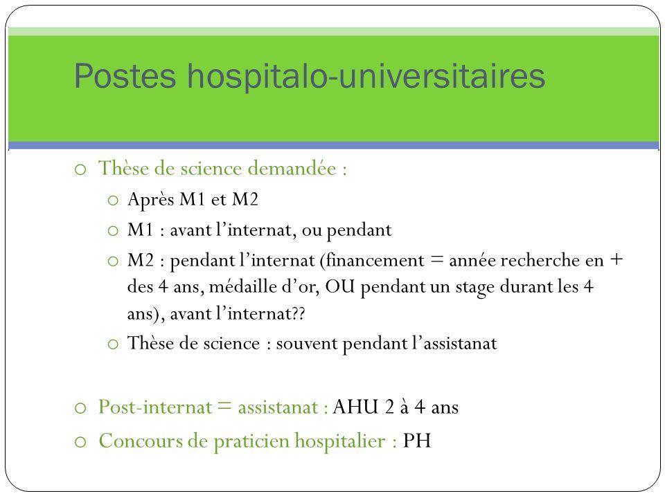 Postes hospitalo-universitaires o Thèse de science demandée : o Après M1 et M2 o M1 : avant l'internat, ou pendant o M2 : pendant l'internat (financem