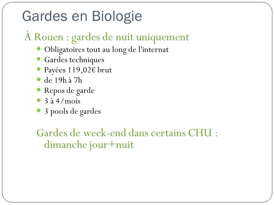 À Rouen : gardes de nuit uniquement Obligatoires tout au long de l internat Gardes techniques Payées 119,02€ brut de 19h à 7h Repos de garde 3 à 4/mois 3 pools de gardes Gardes de week-end dans certains CHU : dimanche jour+nuit Gardes en Biologie