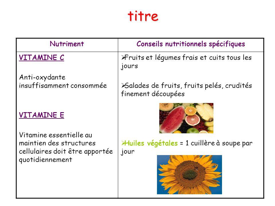 NutrimentConseils nutritionnels spécifiques VITAMINE C Anti-oxydante insuffisamment consommée VITAMINE E Vitamine essentielle au maintien des structur