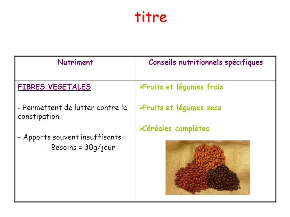 NutrimentConseils nutritionnels spécifiques FIBRES VEGETALES - Permettent de lutter contre la constipation. - Apports souvent insuffisants : - Besoins