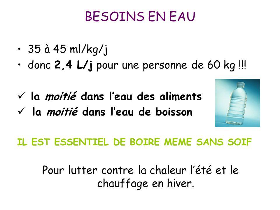 BESOINS EN EAU 35 à 45 ml/kg/j donc 2,4 L/j pour une personne de 60 kg !!! la moitié dans l'eau des aliments la moitié dans l'eau de boisson IL EST ES