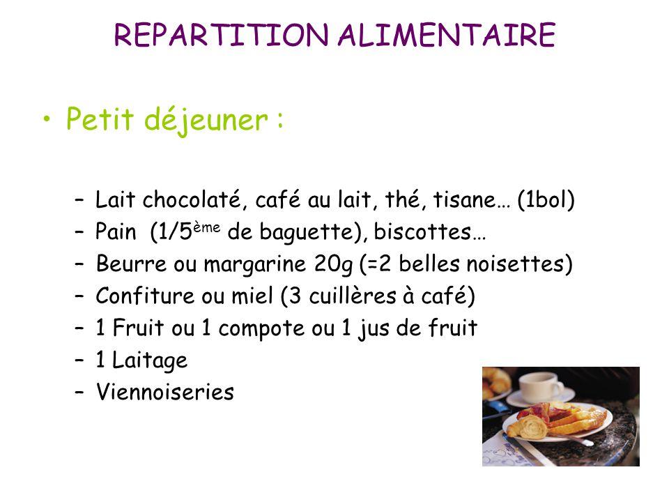 REPARTITION ALIMENTAIRE Petit déjeuner : –Lait chocolaté, café au lait, thé, tisane… (1bol) –Pain (1/5 ème de baguette), biscottes… –Beurre ou margari