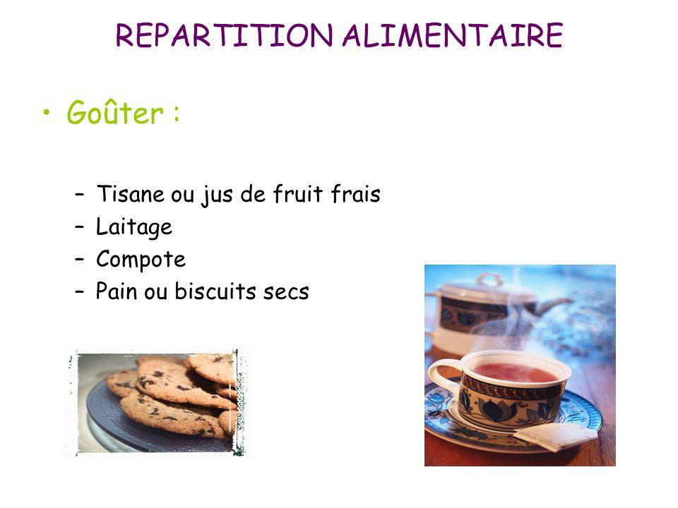 Goûter : –Tisane ou jus de fruit frais –Laitage –Compote –Pain ou biscuits secs REPARTITION ALIMENTAIRE