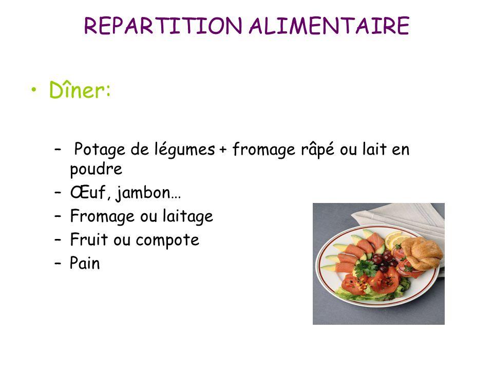 Dîner: – Potage de légumes + fromage râpé ou lait en poudre –Œuf, jambon… –Fromage ou laitage –Fruit ou compote –Pain REPARTITION ALIMENTAIRE