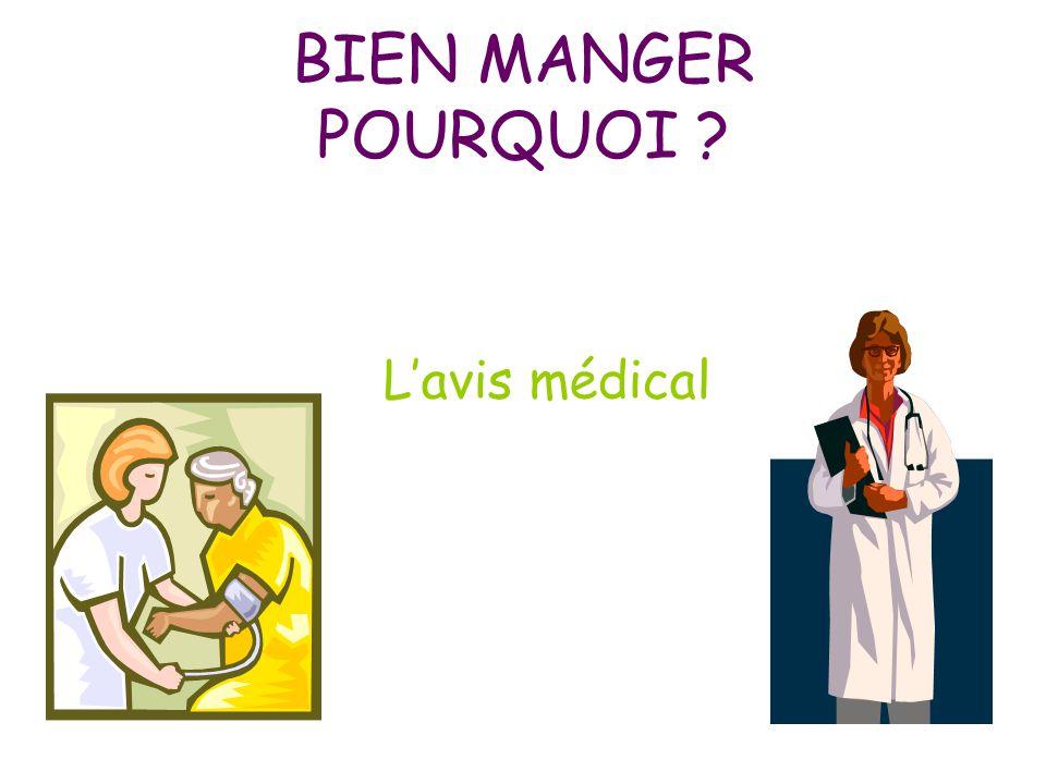 BIEN MANGER POURQUOI ? L'avis médical