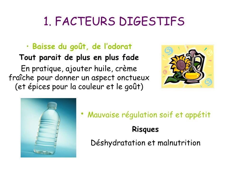 1. FACTEURS DIGESTIFS Baisse du goût, de l'odorat Tout parait de plus en plus fade En pratique, ajouter huile, crème fraîche pour donner un aspect onc