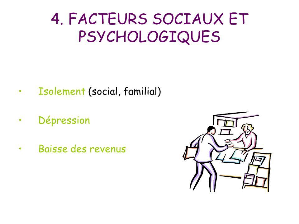 4. FACTEURS SOCIAUX ET PSYCHOLOGIQUES Isolement (social, familial) Dépression Baisse des revenus