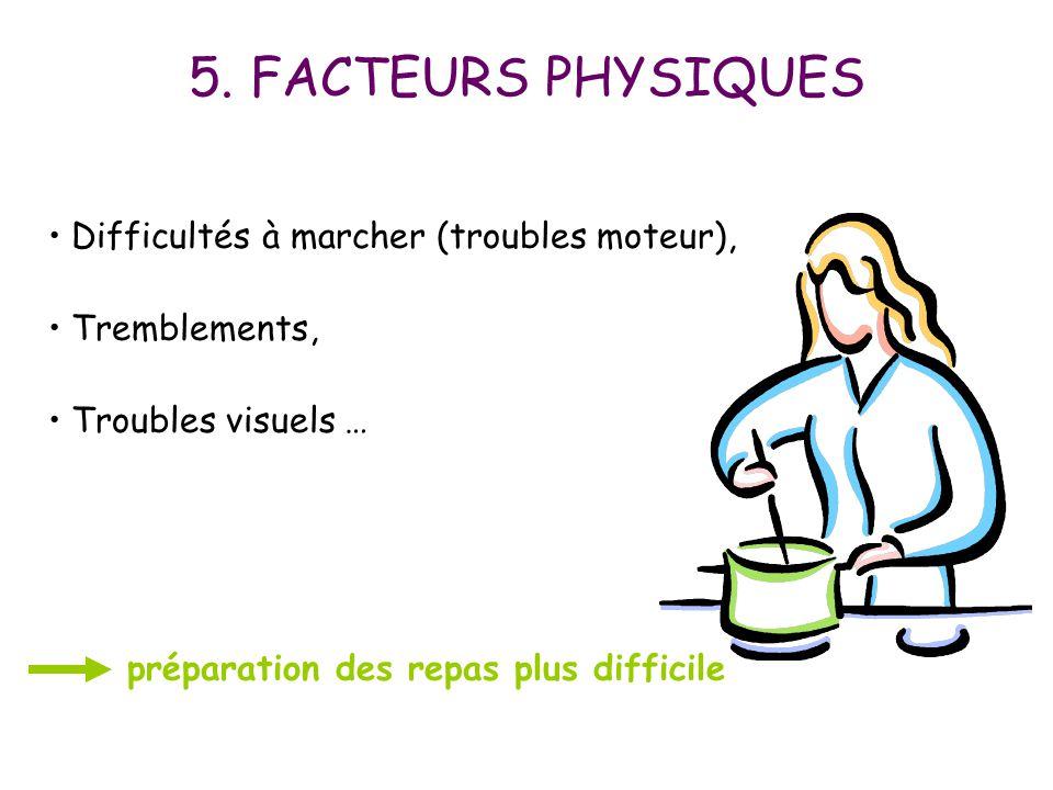 5. FACTEURS PHYSIQUES Difficultés à marcher (troubles moteur), Tremblements, Troubles visuels … préparation des repas plus difficile