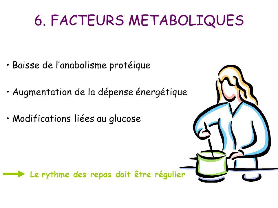 6. FACTEURS METABOLIQUES Baisse de l'anabolisme protéique Augmentation de la dépense énergétique Modifications liées au glucose Le rythme des repas do