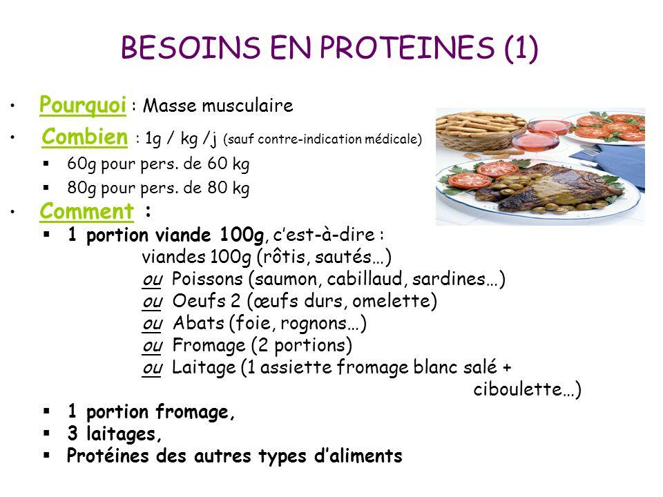 Pourquoi : Masse musculaire Combien : 1g / kg /j (sauf contre-indication médicale)   60g pour pers. de 60 kg   80g pour pers. de 80 kg Comment : 