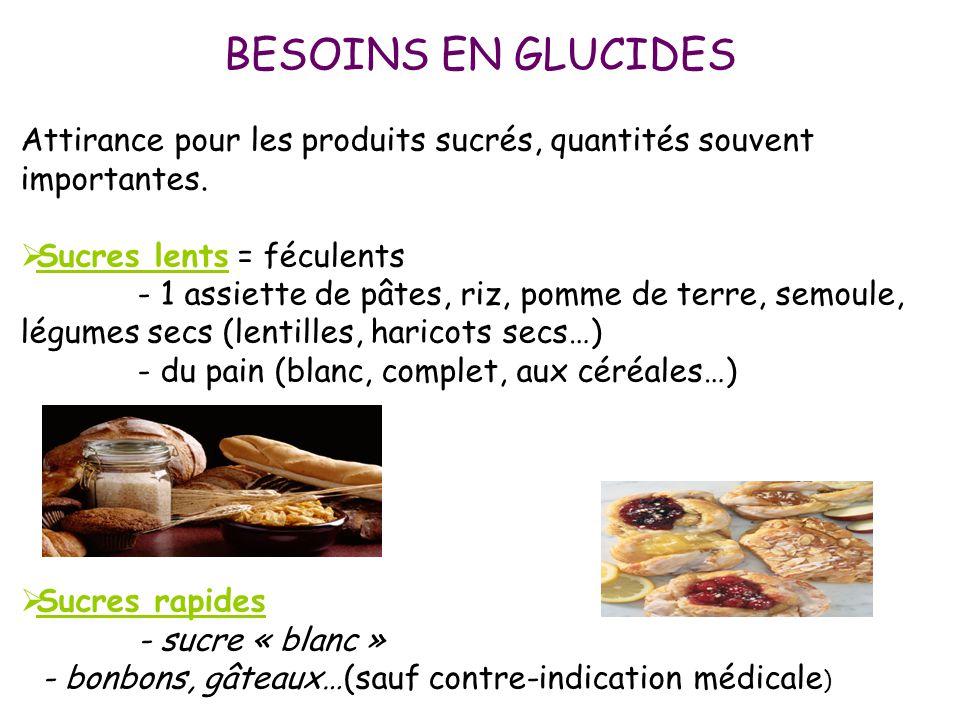 BESOINS EN GLUCIDES Attirance pour les produits sucrés, quantités souvent importantes.   Sucres lents = féculents - 1 assiette de pâtes, riz, pomme