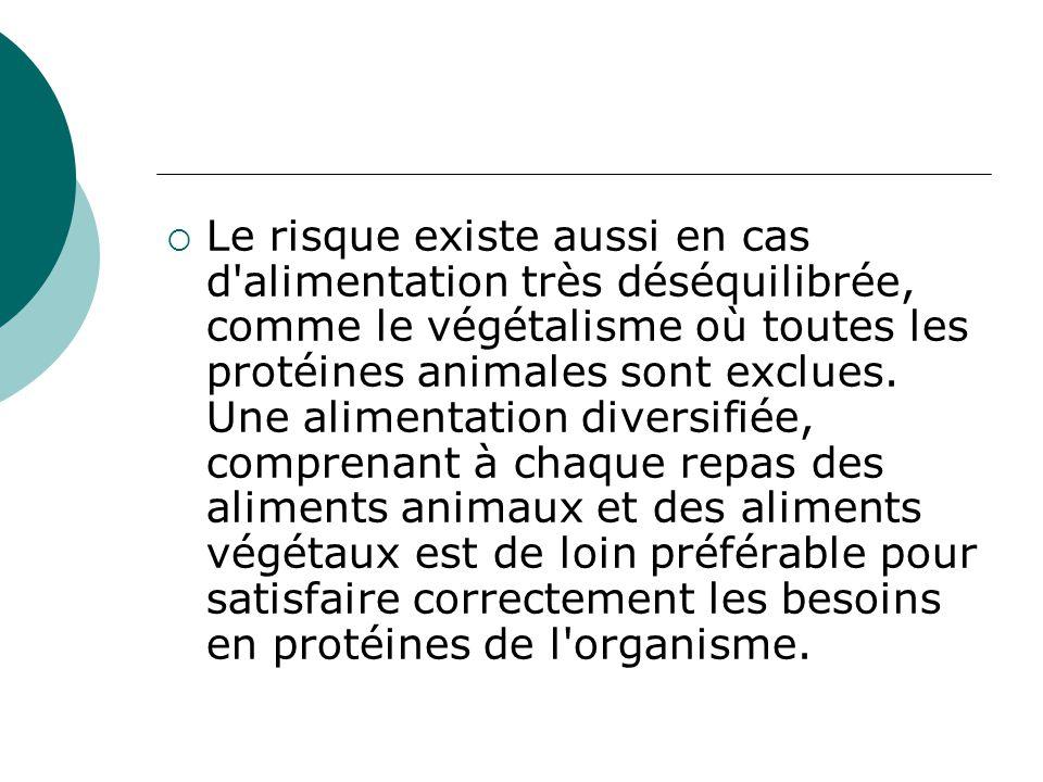  Le risque existe aussi en cas d'alimentation très déséquilibrée, comme le végétalisme où toutes les protéines animales sont exclues. Une alimentatio