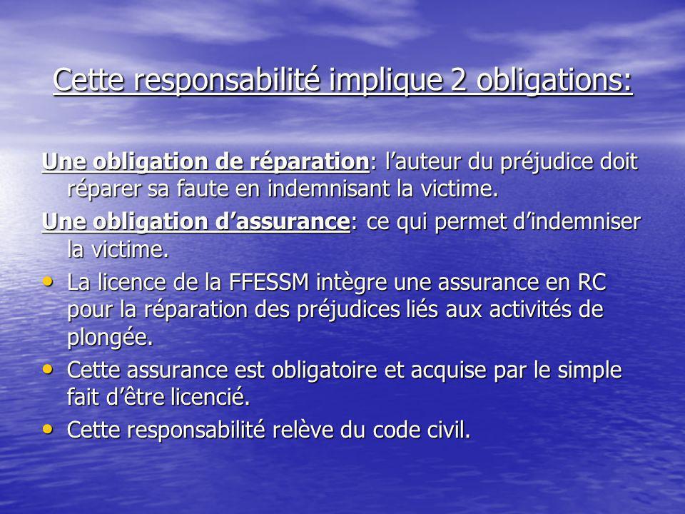 Cette responsabilité implique 2 obligations: Une obligation de réparation: l'auteur du préjudice doit réparer sa faute en indemnisant la victime.