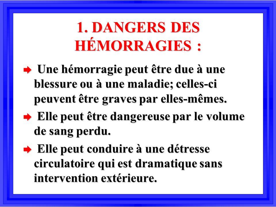1. DANGERS DES HÉMORRAGIES : è Une hémorragie peut être due à une blessure ou à une maladie; celles-ci peuvent être graves par elles-mêmes. è Elle peu