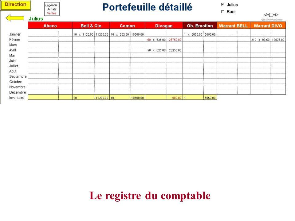Le registre du comptable