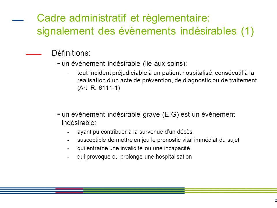 3 Cadre administratif et règlementaire : signalement des évènements indésirables (2) Certains domaines sont visés par des textes codifiés: - Transfusion sanguine - Infections liées aux soins - Accidents de radiothérapie - Recherche biomédicale - ….