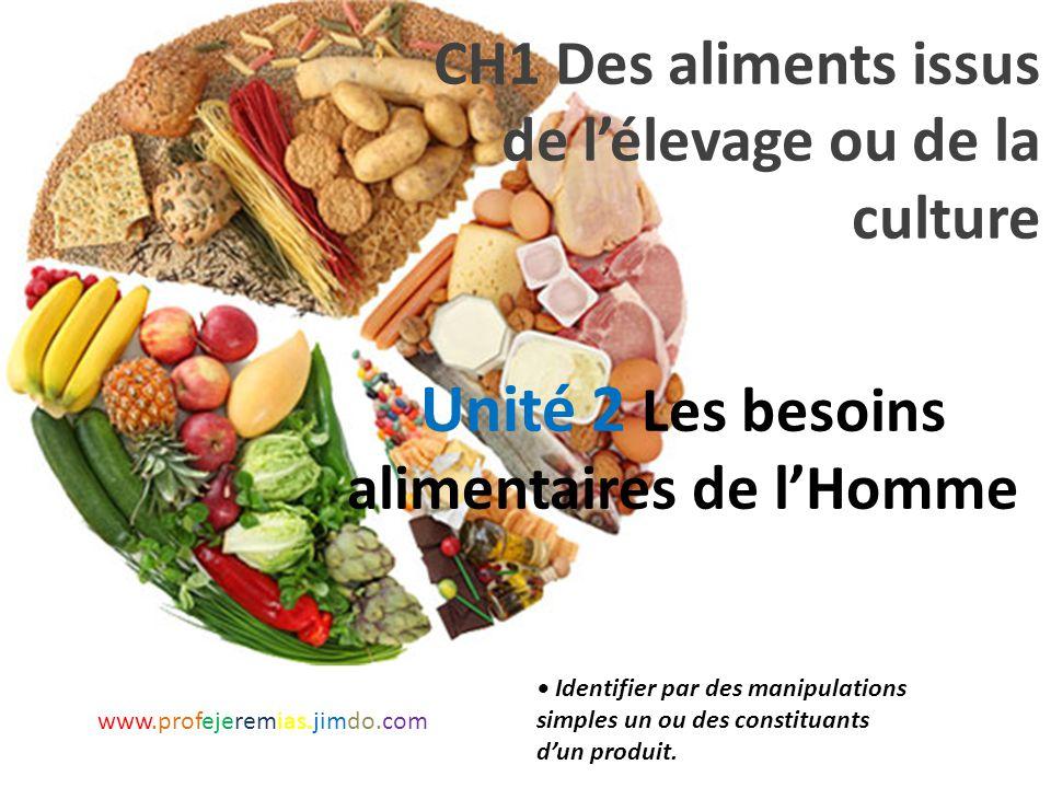 Quels sont les constituants des aliments dont l'homme a besoin? www.profejeremias.jimdo.com