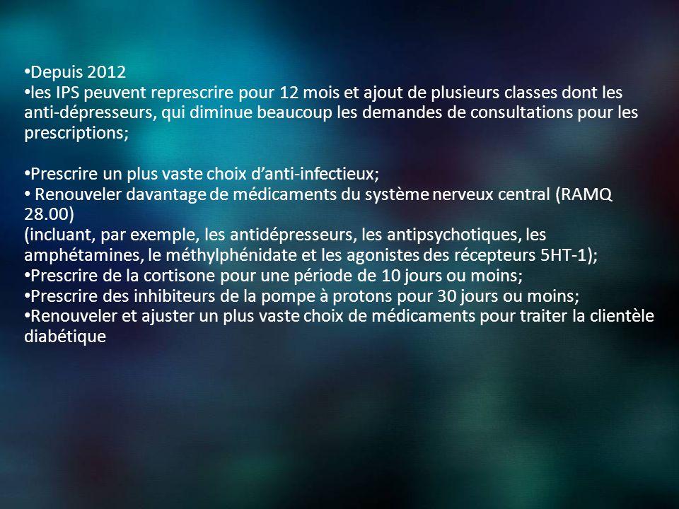 Depuis 2012 les IPS peuvent represcrire pour 12 mois et ajout de plusieurs classes dont les anti-dépresseurs, qui diminue beaucoup les demandes de consultations pour les prescriptions; Prescrire un plus vaste choix d'anti-infectieux; Renouveler davantage de médicaments du système nerveux central (RAMQ 28.00) (incluant, par exemple, les antidépresseurs, les antipsychotiques, les amphétamines, le méthylphénidate et les agonistes des récepteurs 5HT-1); Prescrire de la cortisone pour une période de 10 jours ou moins; Prescrire des inhibiteurs de la pompe à protons pour 30 jours ou moins; Renouveler et ajuster un plus vaste choix de médicaments pour traiter la clientèle diabétique