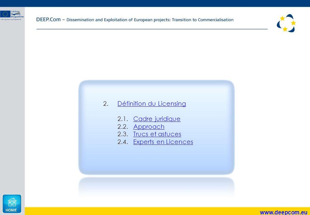 2.Définition du Licensing Définition du LicensingDéfinition du Licensing 2.1.