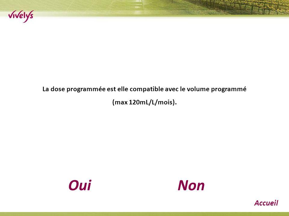 Oui Accueil La dose programmée est elle compatible avec le volume programmé (max 120mL/L/mois). Non