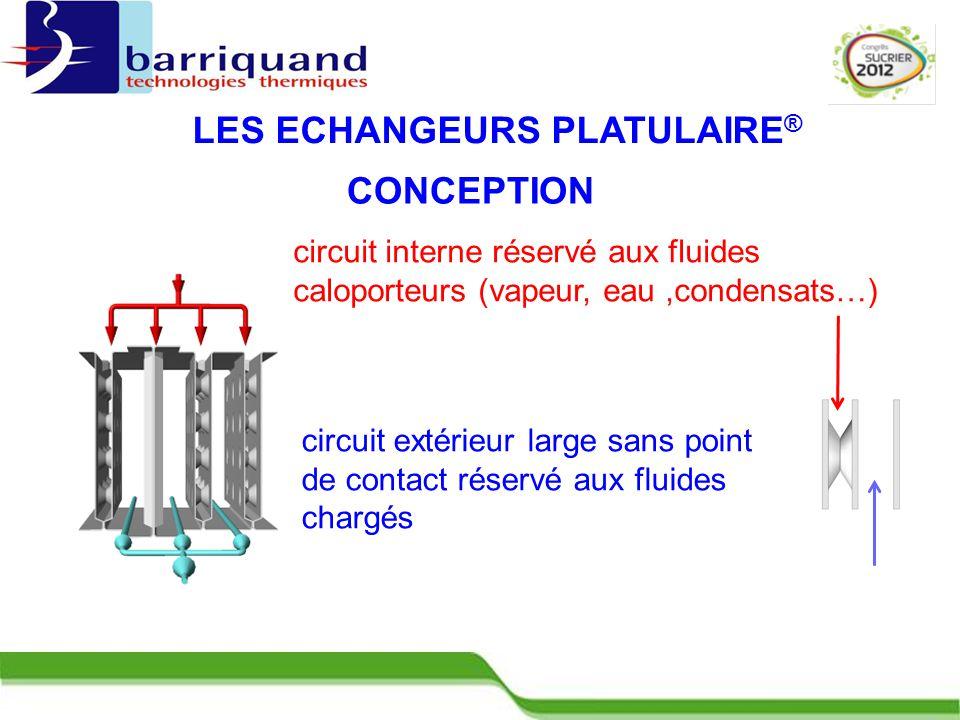 CONCEPTION circuit interne réservé aux fluides caloporteurs (vapeur, eau,condensats…) circuit extérieur large sans point de contact réservé aux fluides chargés LES ECHANGEURS PLATULAIRE ®
