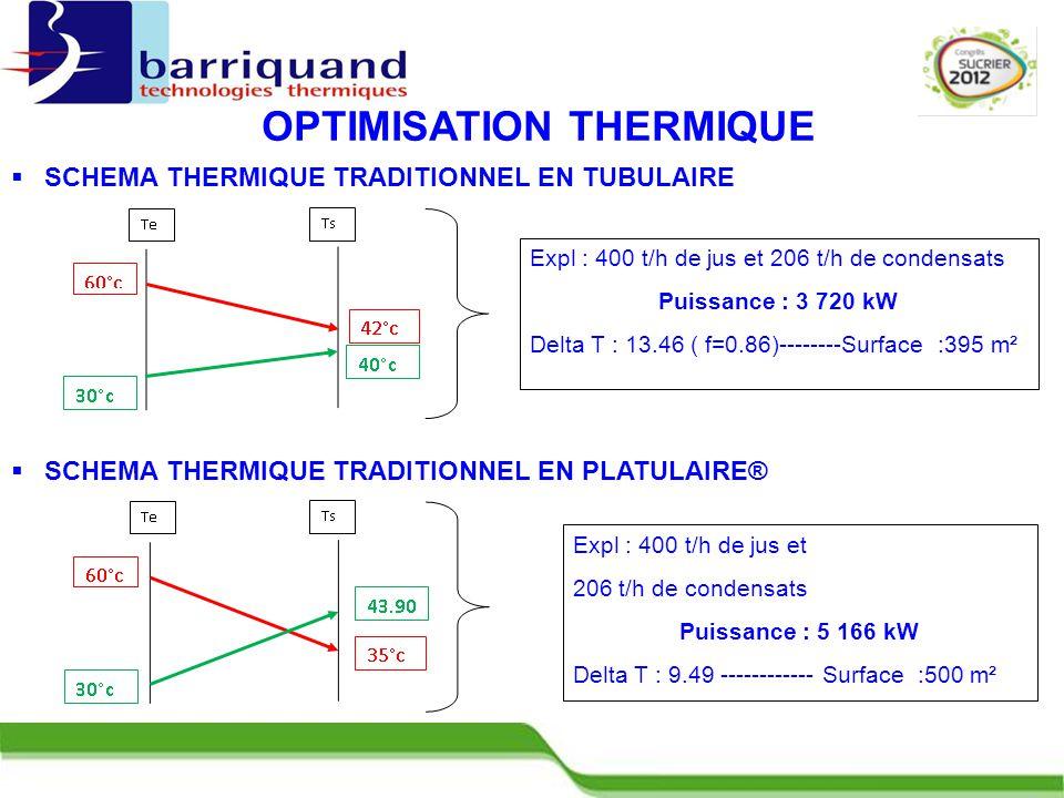  SCHEMA THERMIQUE TRADITIONNEL EN TUBULAIRE Expl : 400 t/h de jus et 206 t/h de condensats Puissance : 3 720 kW Delta T : 13.46 ( f=0.86)--------Surface :395 m²  SCHEMA THERMIQUE TRADITIONNEL EN PLATULAIRE® Expl : 400 t/h de jus et 206 t/h de condensats Puissance : 5 166 kW Delta T : 9.49 ------------ Surface :500 m² OPTIMISATION THERMIQUE