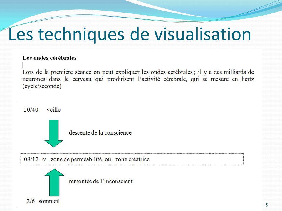 Les techniques de visualisation 5