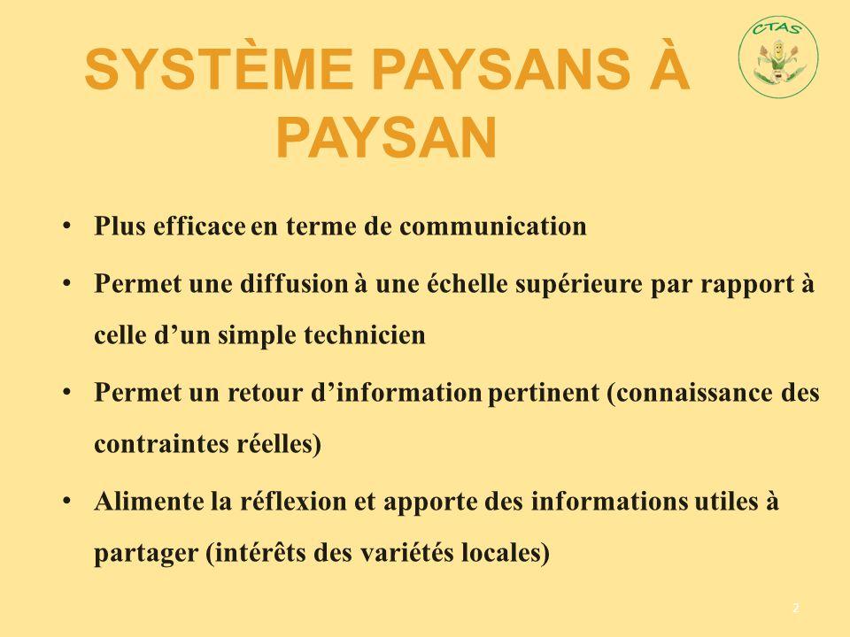 SYSTÈME PAYSANS À PAYSAN 2 Plus efficace en terme de communication Permet une diffusion à une échelle supérieure par rapport à celle d'un simple techn