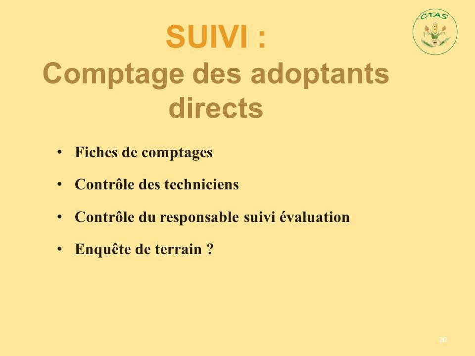 SUIVI : Comptage des adoptants directs 20 Fiches de comptages Contrôle des techniciens Contrôle du responsable suivi évaluation Enquête de terrain ?