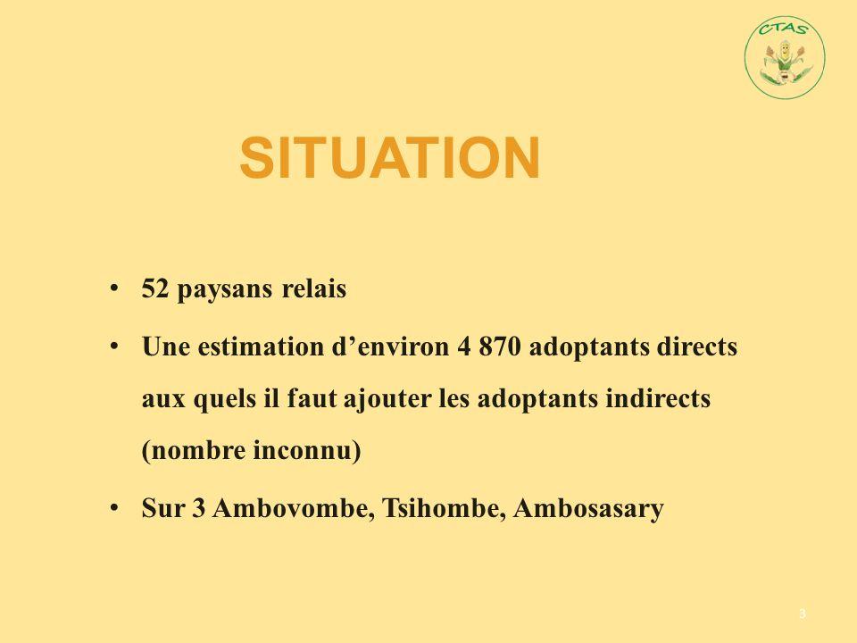 SITUATION 3 52 paysans relais Une estimation d'environ 4 870 adoptants directs aux quels il faut ajouter les adoptants indirects (nombre inconnu) Sur