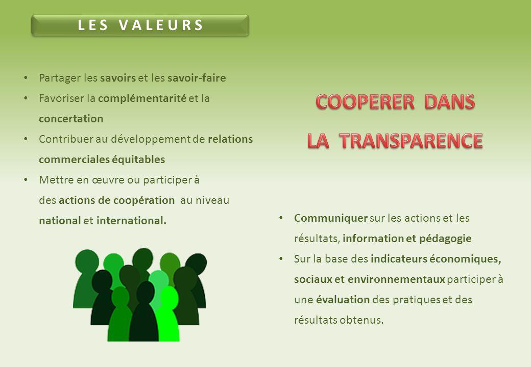 L E S V A L E U R S Partager les savoirs et les savoir-faire Favoriser la complémentarité et la concertation Contribuer au développement de relations commerciales équitables Mettre en œuvre ou participer à des actions de coopération au niveau national et international.