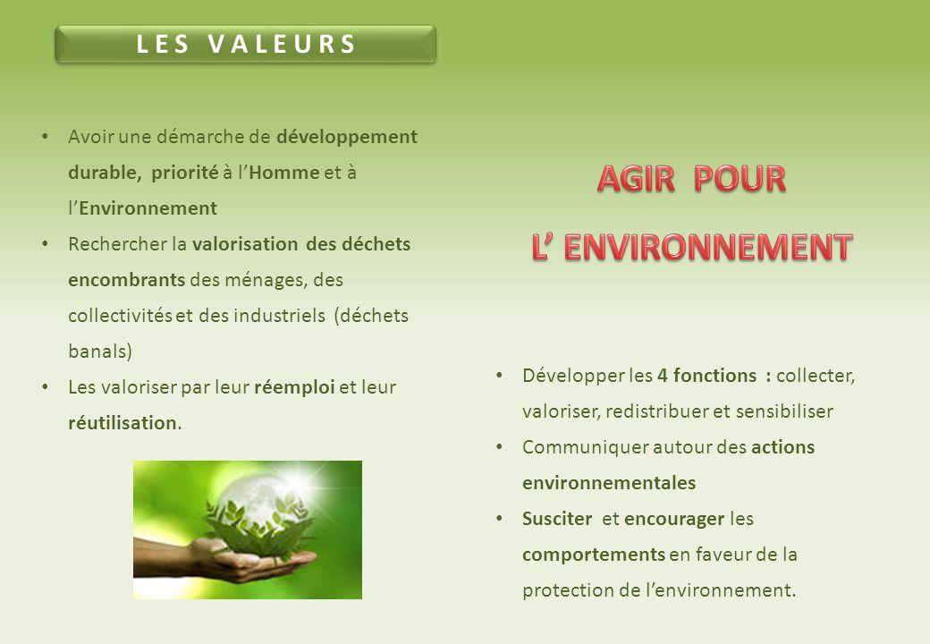 L E S V A L E U R S Avoir une démarche de développement durable, priorité à l'Homme et à l'Environnement Rechercher la valorisation des déchets encombrants des ménages, des collectivités et des industriels (déchets banals) Les valoriser par leur réemploi et leur réutilisation.