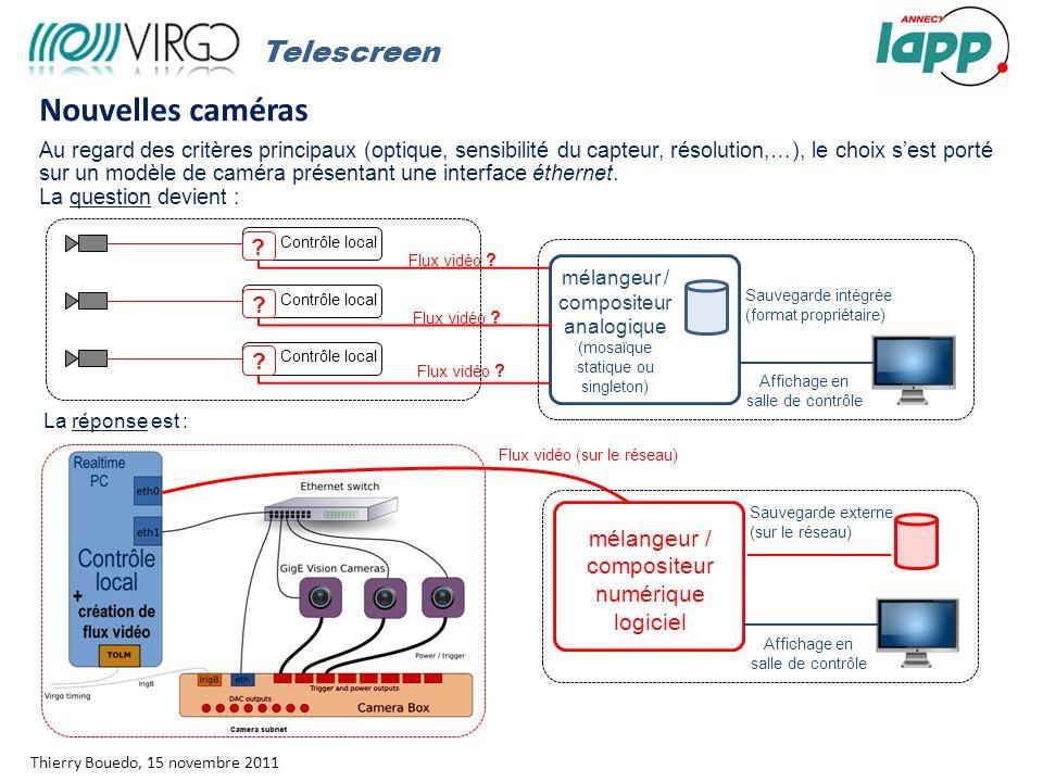 Telescreen l Thierry Bouedo, 15 novembre 2011 Nouvelles caméras Au regard des critères principaux (optique, sensibilité du capteur, résolution,…), le choix s'est porté sur un modèle de caméra présentant une interface éthernet.