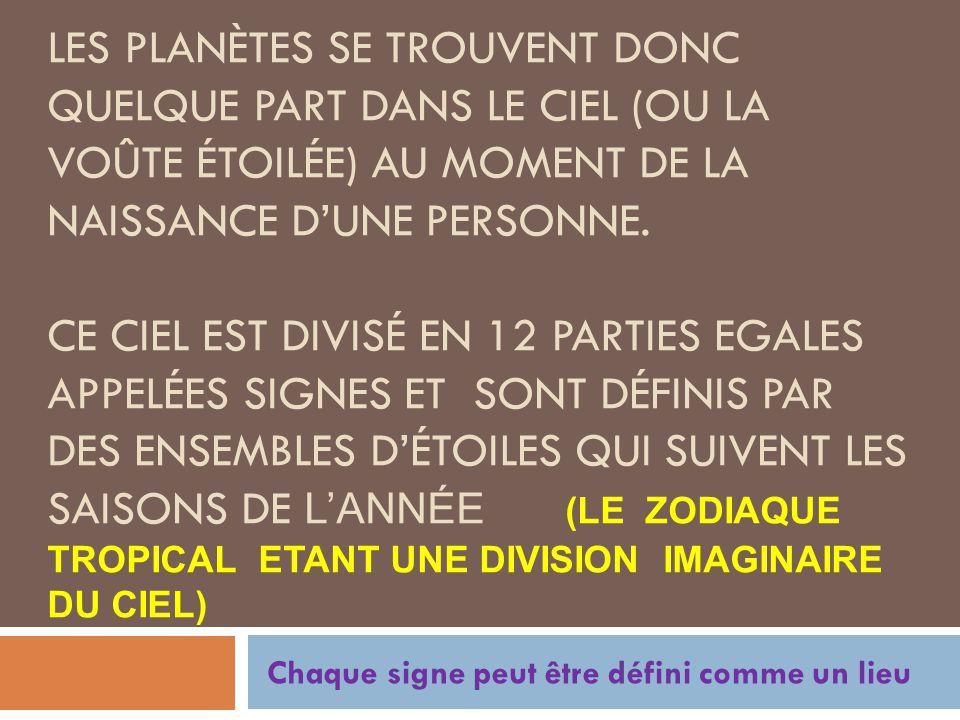 + - - CREATIF - AUTORITAIRE - EXPANSIF - INTOLERANT - GENEREUX - DOGMATIQUE - FIDELE - THEATRAL - OUVERT - DRAMATIQUE - ARROGANT IDEOLOGIE, SEULES LES IDEES DU LION SONT VALABLES, HONNEUR, AU SERVICE DU GROUPE